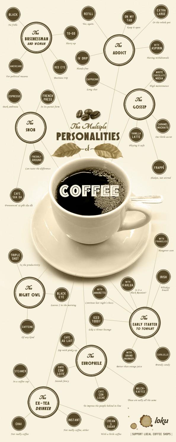 multiple personalities of coffee